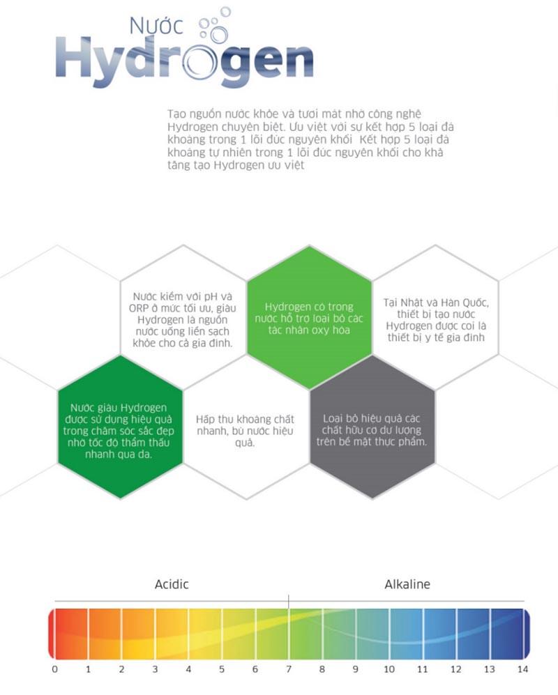 Máy lọc nước Kangaroo hydrogen KGH100HU tạo nước Hydrogen